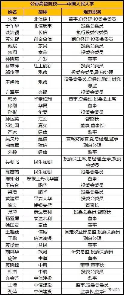 TOP5 上海交大,工科男的金融路